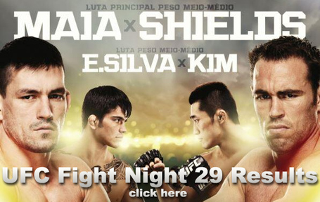 UFC Fight Night 29 Results