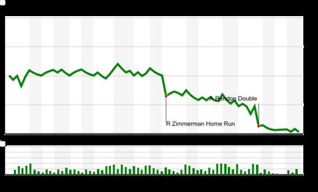 Chart-39_medium
