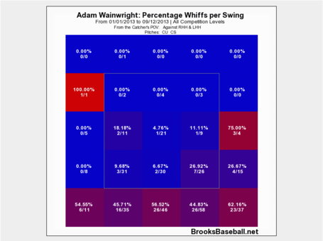 Player_card-_adam_wainwright__4__medium