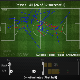 17_jonjo_shelvey_passes_1st_half_medium