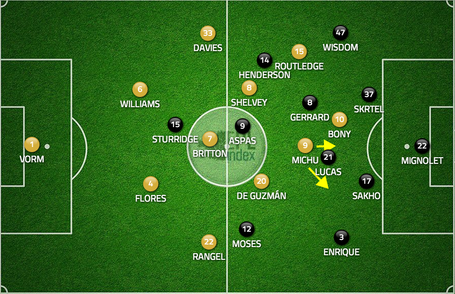 Tt_lfc_-_swansea_second_half_formations_9-17_medium