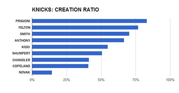Knicks_creation_medium