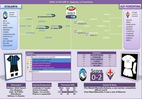 W4_atalanta_vs_fiorentina_medium