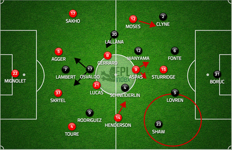 Tt_9-24_liverpool_southampton_starting_formations_medium