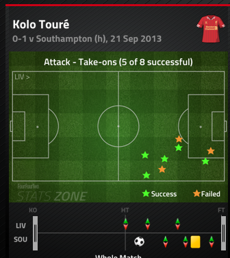 Kolo_toure_dribbles_medium