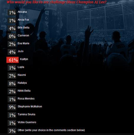Divas_poll_medium