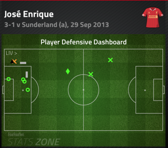 Jose_enrique_defensive_dash_medium