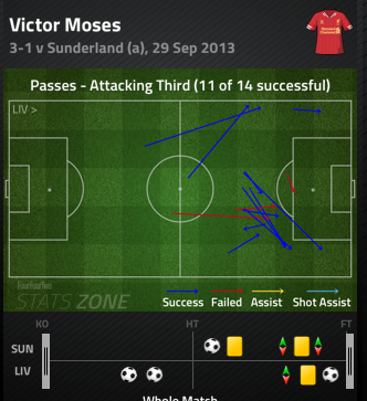 Moses_final_third_passes_medium