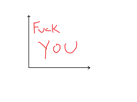Bad_word_graph_medium