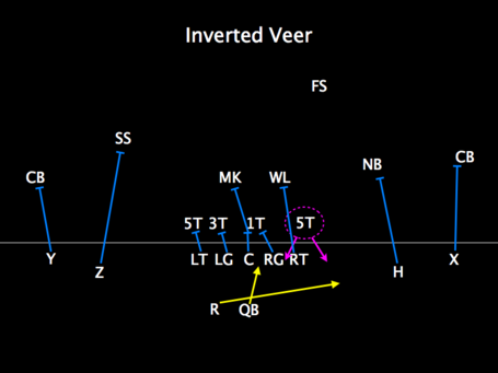 Invertedveer_medium