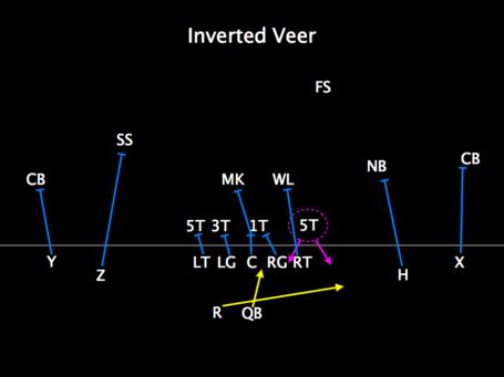 Invertedveer_medium