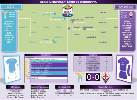 W7_lazio_vs_fiorentina_medium