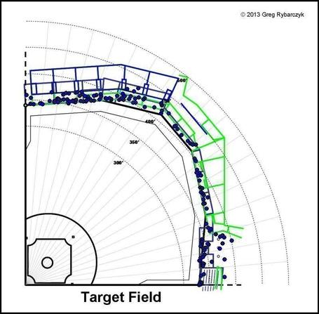 Targetfield2013_rings_2013_scatter_medium