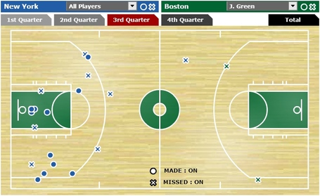 Jeff_green_third_quarter_knicks_medium