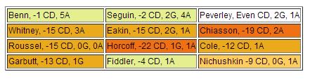 Corsidiff_medium