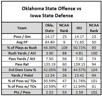 Okie_st_o_vs_isu_d_13_fb_medium
