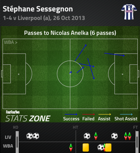 Sessegnon_to_anelka_medium