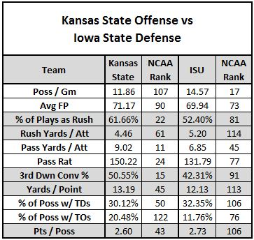 Ksu_o_vs_isu_d_13_fb_medium