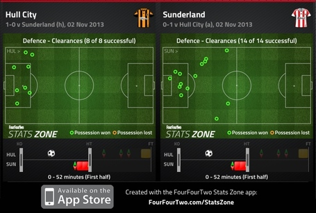 Hcafc_v_safc_clearances_medium