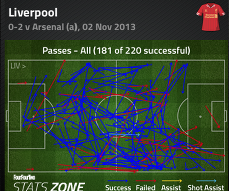 Liv_passes_first_half_medium
