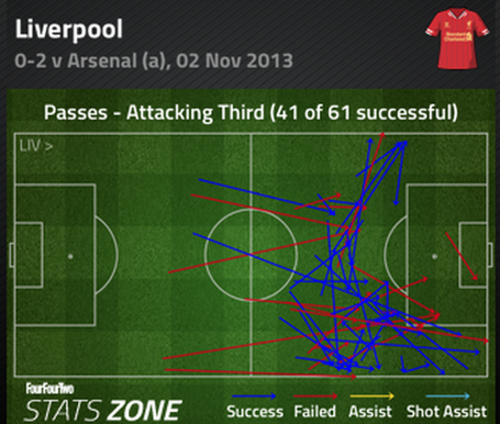 Liv_final_3rd_passes_1st_half_medium