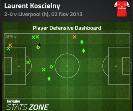 Koscielny_defensive_dash_medium