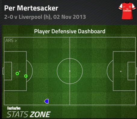 Mertesacker_defensive_dash_medium