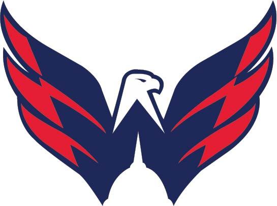 Minnesota Wild Vs Washington Capitals Gamethread