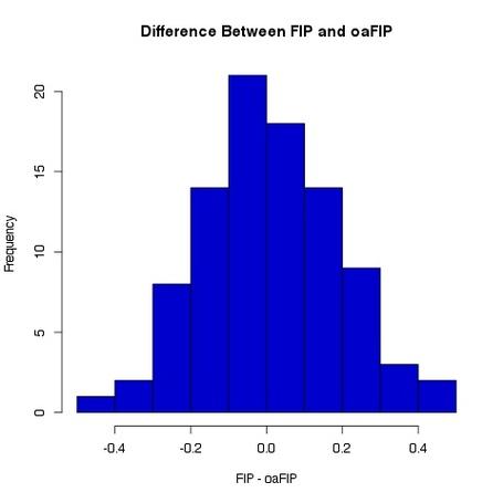 Difffip_medium