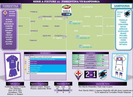 W12_fiorentina_vs_sampdoria_medium