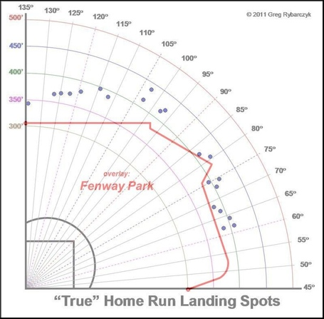 Choo_home_run_chart_2013_medium
