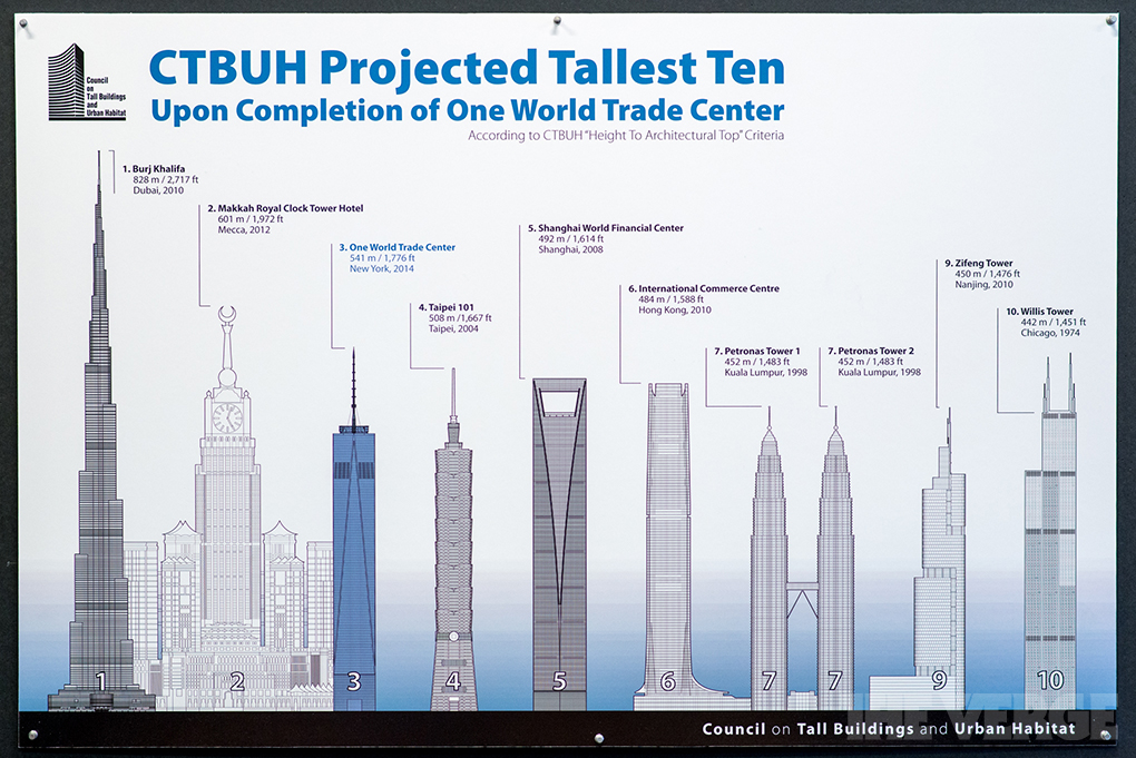 One World Trade Center ruled the tallest building in the US at ...