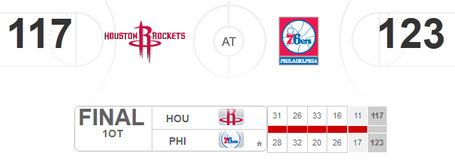 76ers_vs_hou_11-13-13_medium