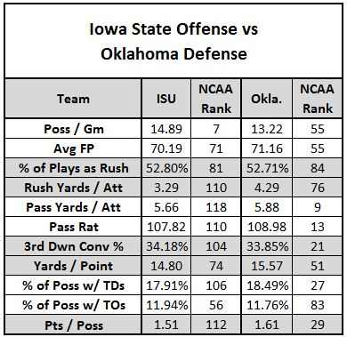 Isu_o_vs_ou_d_fb_13_medium