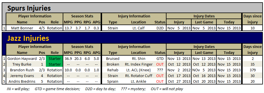 Game_10_-_injury_report