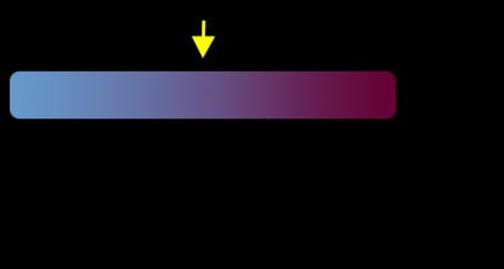 Level_3_medium