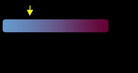 Level_2_medium