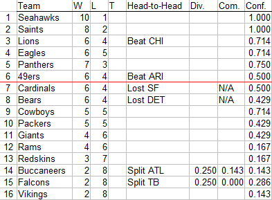 Nfcstandings_medium