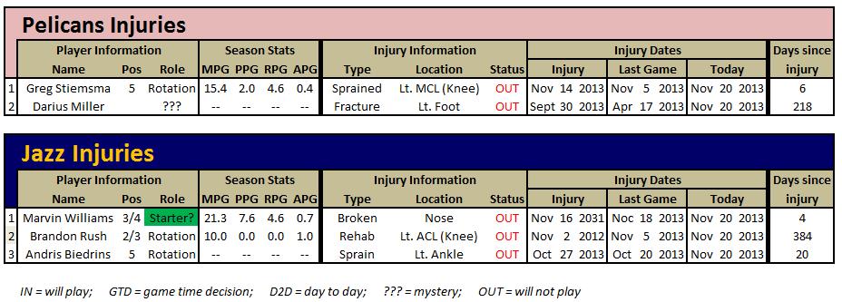 Game_13_-_injury_report