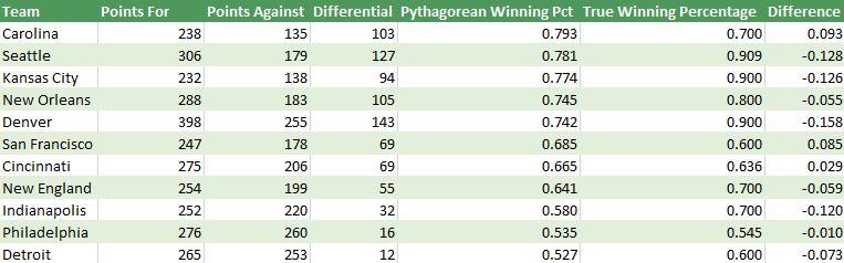 Pythag_medium