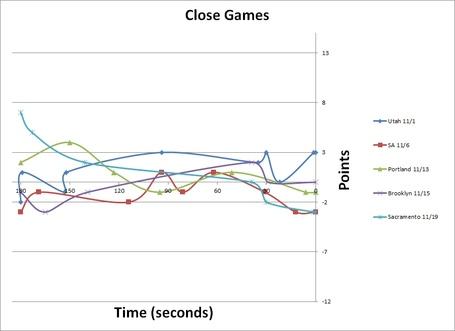 Close_games_2_11