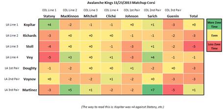 Kingsavs1123_medium