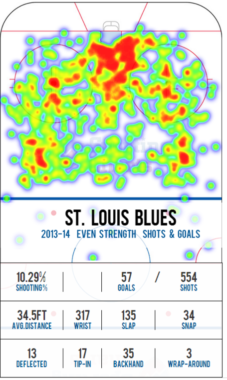 Stlblues_2013_es_heat-crop_medium