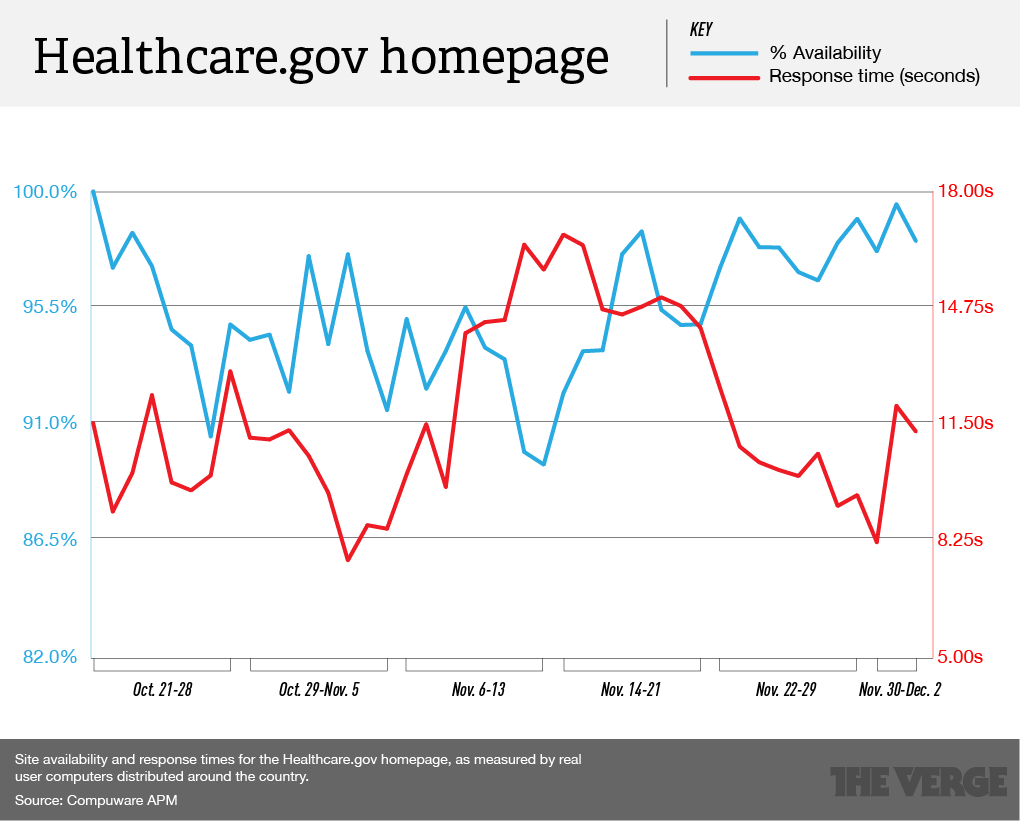 Healthcare_stats