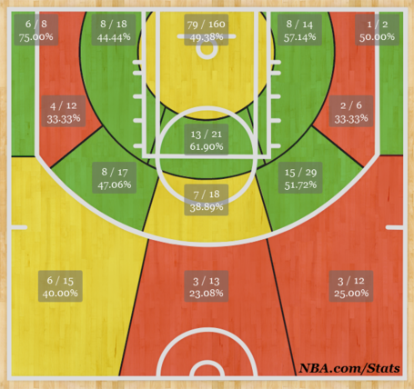 12-8_season_shotchart_medium