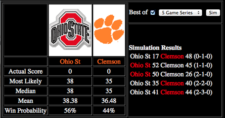 Ohiostateclemsonorange2013_medium