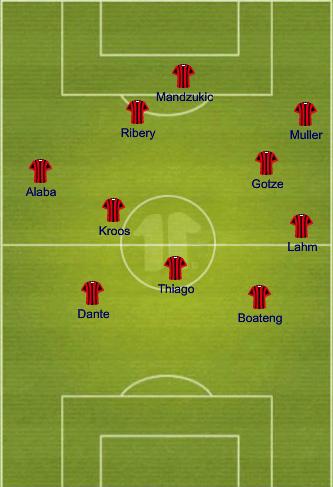 Bayern-man-city-first-half-tactical-issues_medium