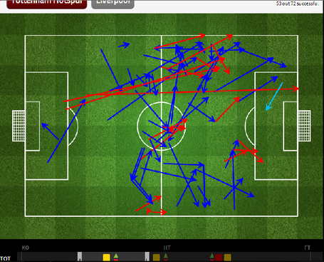 Spurs_passes_2d_goal_medium