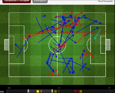 Spurs_passes_2d_goal_medium