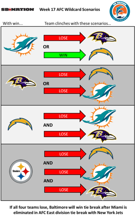 Week_17_playoff_scenarios_medium